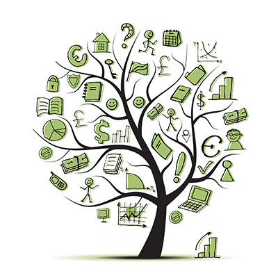 finance-tree